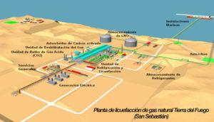 El diputado nacional fueguino Carlos Gastón Roma presentó el proyecto de Creación de una Planta de Licuefacción de Gas Natural.