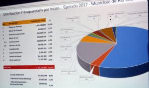 El Proyecto de Presupuesto 2017 se estima en la suma de mil novecientos cuarenta y nueve millones noventa y siete mil seiscientos cincuenta y tres pesos ($1.949.097.653).
