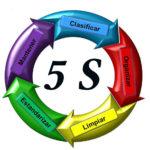 La UTN ofrecerá un seminario de metodología '5 Eses'