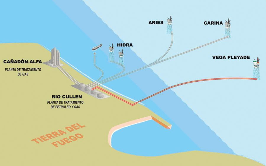 """""""La cuenca Carina es muy importante y extensa por lo tanto las posibilidades son muy amplias. El tiempo dirá cuándo esa explotación económica y técnicamente factible""""."""