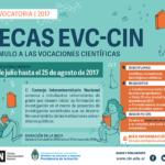 Becas EVC-CIN Convocatoria 2017