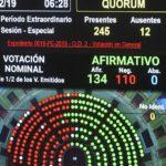 Diputados aprobó la Ley de Solidaridad Social