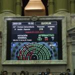 Es Ley el Consenso Fiscal suscripto entre el Gobierno Nacional y las Provincias