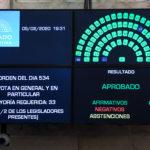 Por unanimidad, el Senado convirtió en Ley el Proyecto para la renegociación de la deuda