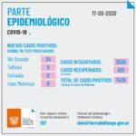 Río Grande cuenta con 34 nuevos casos activos de COVID-19