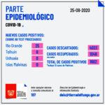 Río Grande cuenta con 574 casos activos de COVID-19