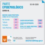 RECORD DE INFECTADOS POR COVID-19 EN RÍO GRANDE CON 91 CASOS
