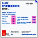 47 casos positivos en Río Grande sobre 142 muestras