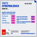 Detectaron 36 nuevos contagios en Río Grande