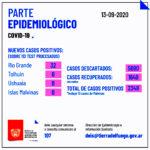 32 casos positivos y una persona fallecida en Río Grande