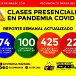 Docentes presentaron informe sobre COVID-19